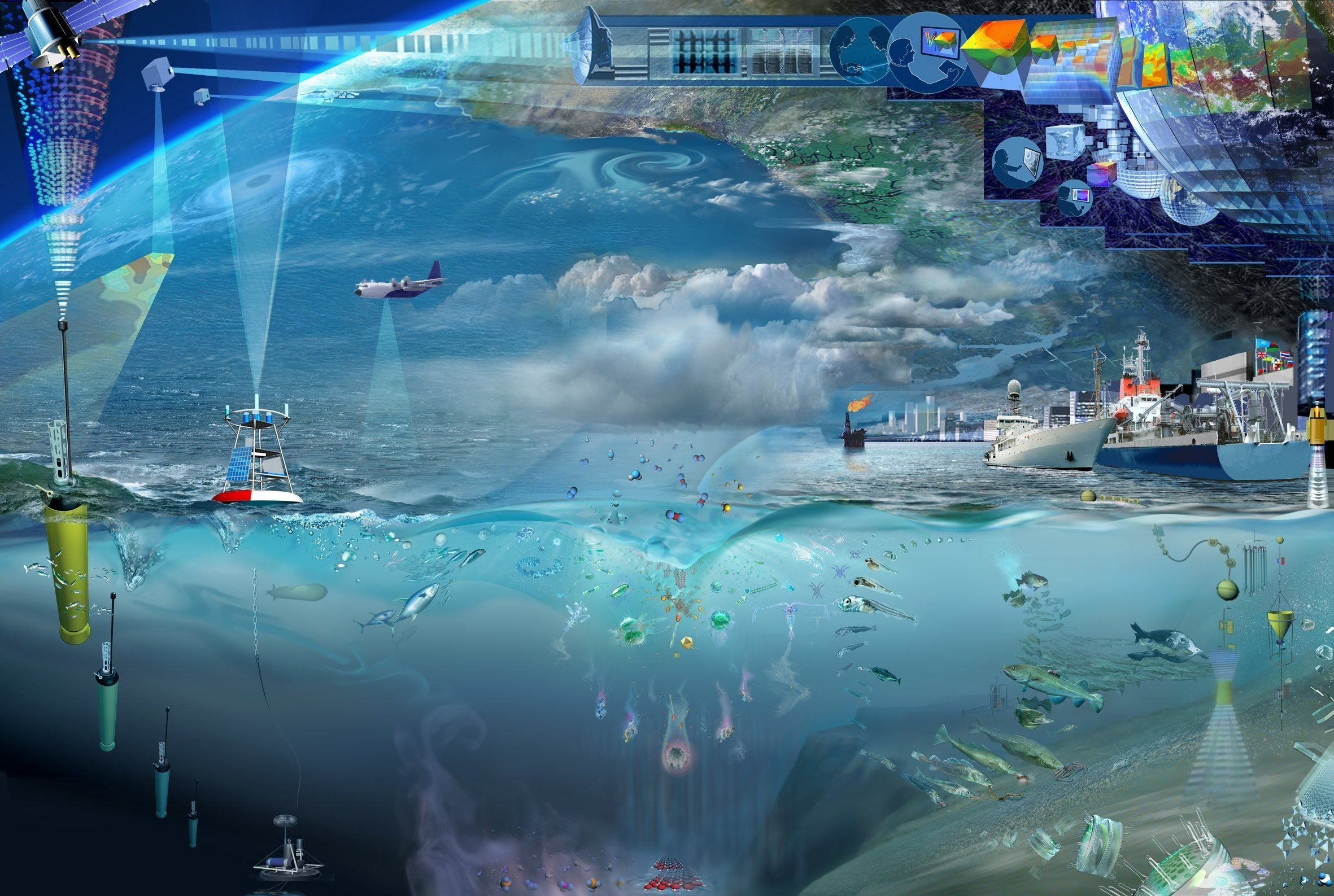 An illustration of the components of the Global Ocean Observing System. The national system is modeled on a similar framework.